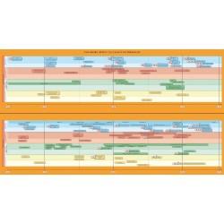 0841 Dějepis 8 - Náhradní časová přímka a mapy k učebnici