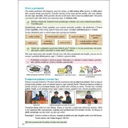 178141 Prodos - Přírodopis 8 – Člověk – pracovní sešit - Novinka