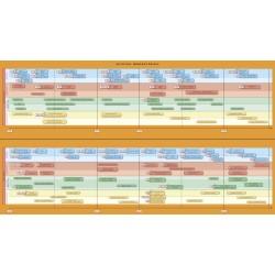 0941 Dějepis 9 - Náhradní časová přímka a mapy k učebnici