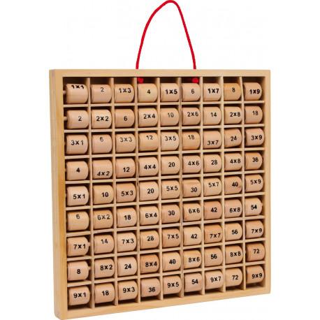 8149 Otočná násobilková tabule