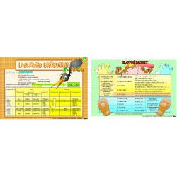 154403 Studio 1+1 - U sloves určujeme/+ Slovní druhy ohebné, neohebné (karta)