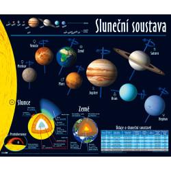 8320 Obraz Sluneční soustava
