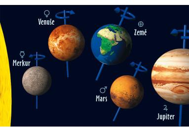 Planety okolo Země